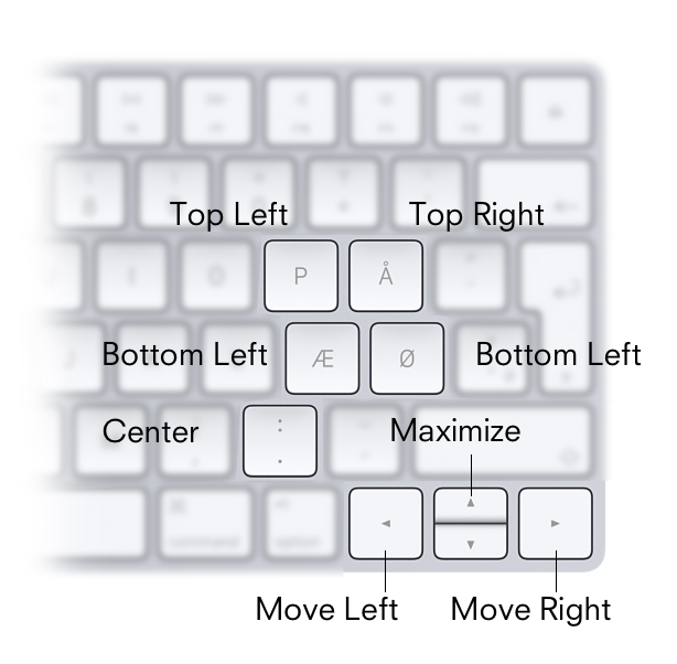 Simple Mac window management with BetterTouchTool – Blog